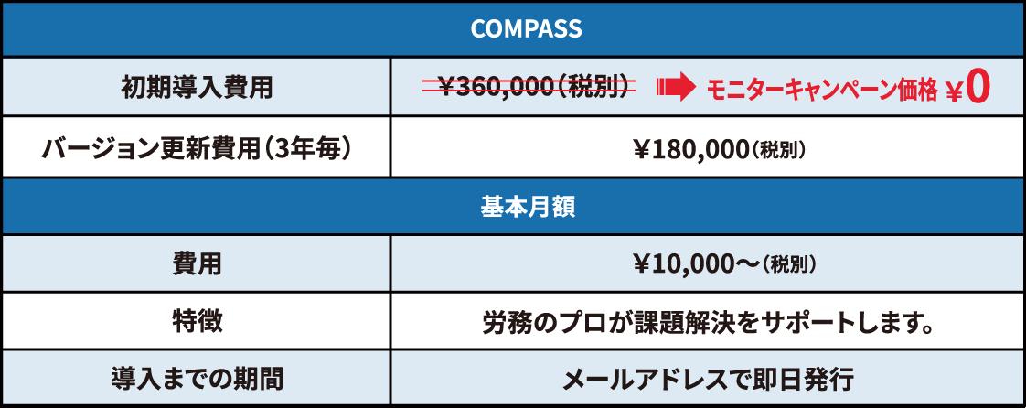 ※上記に関して、詳しくはお問合せ下さいませ特徴導入までの期間費用労務のプロが課題解決をサポートします。メールアドレスで即日発行¥0モニターキャンペーン価格¥360,000(税別)基本月額COMPASSバージョン更新費用(3年毎)初期導入費用